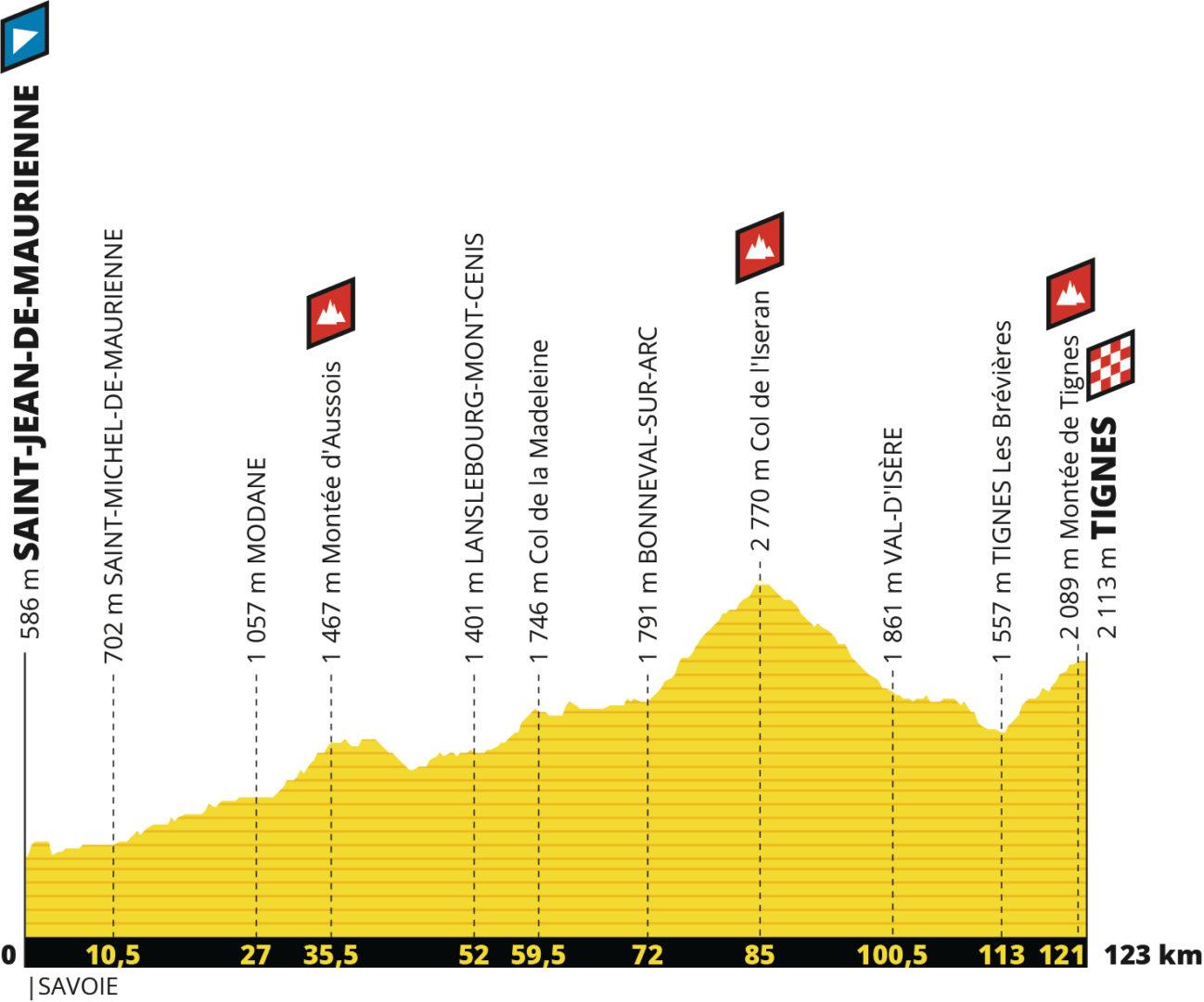 El Tour De Francia De 2019 Uno De Los M 225 S Monta 241 Osos De