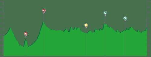 Vuelta Ciclista al Pais Vasco 2.UWT ESP (1ª Cat)  Pais-vasco-itzulia-2019-Etapa2-500x189