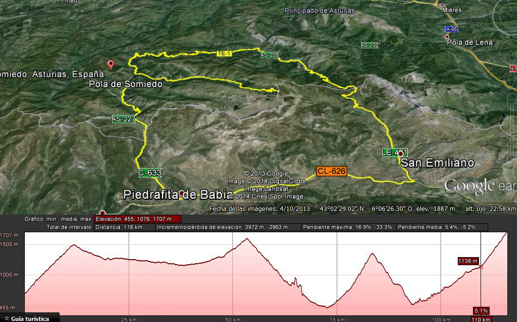 Pola de Somiedo – Alto de la Farrapona. 120 kilómetros