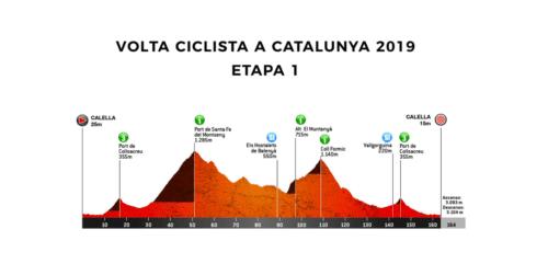 Calella - Calella. Volta Catalunya 2019