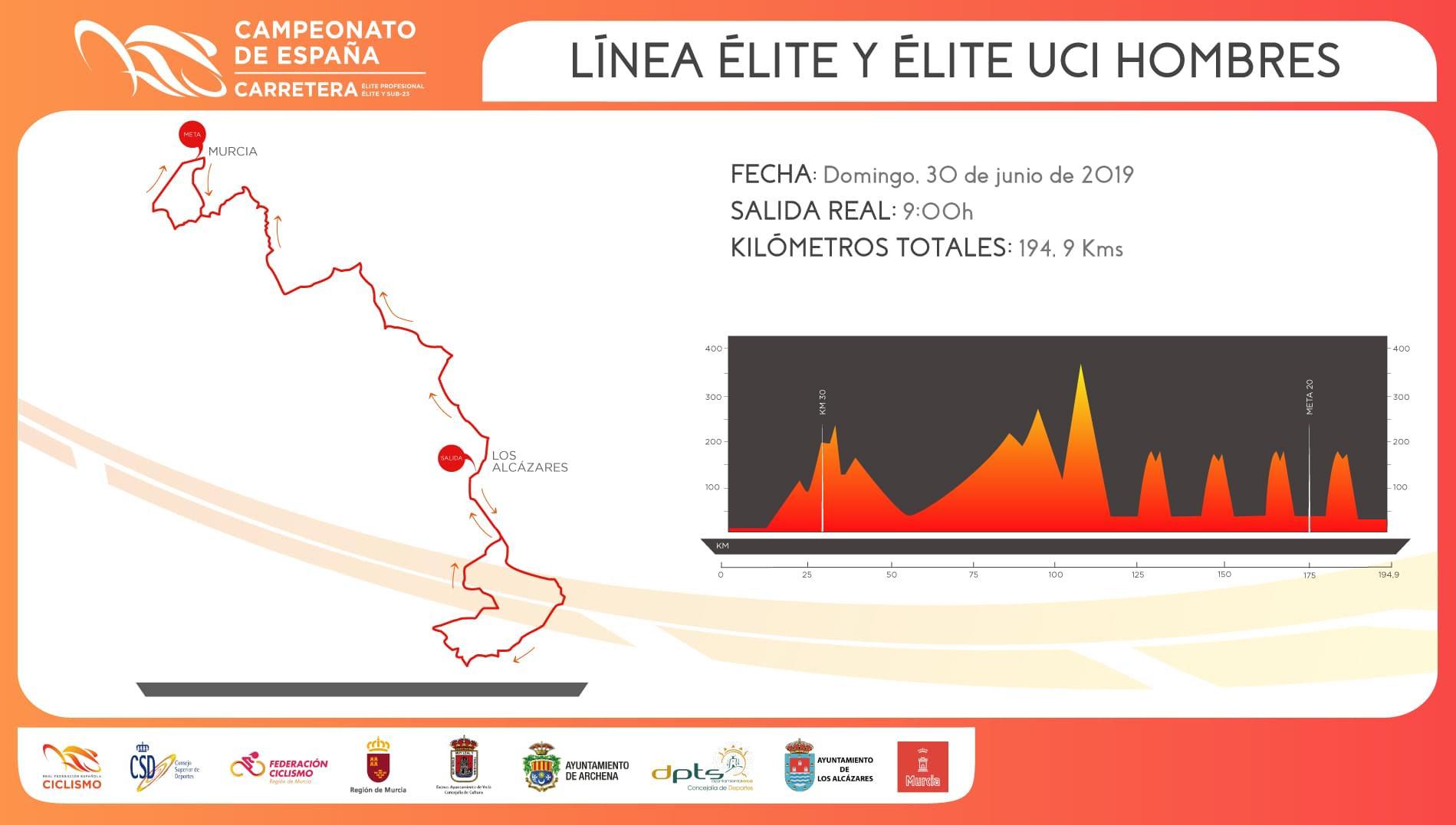 Campeonatos de España de ciclismo en ruta