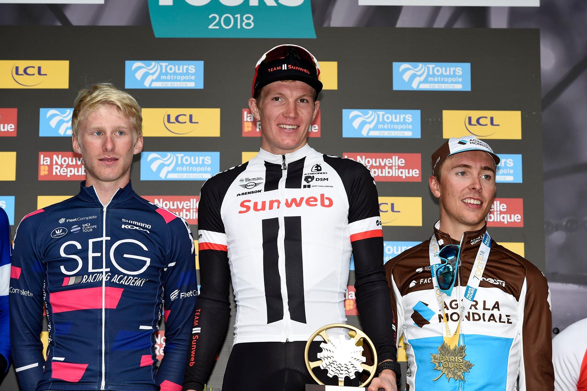 Marten Kooistra Team Sunweb 2019