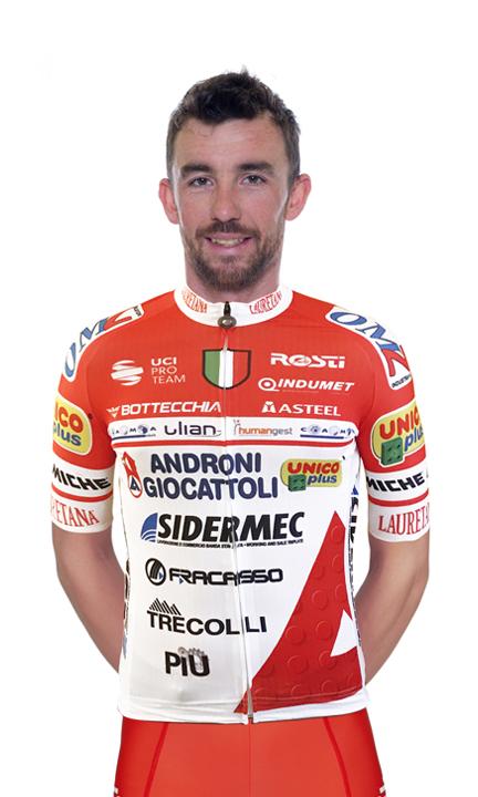 Francesco Gavazzi Androni 2020