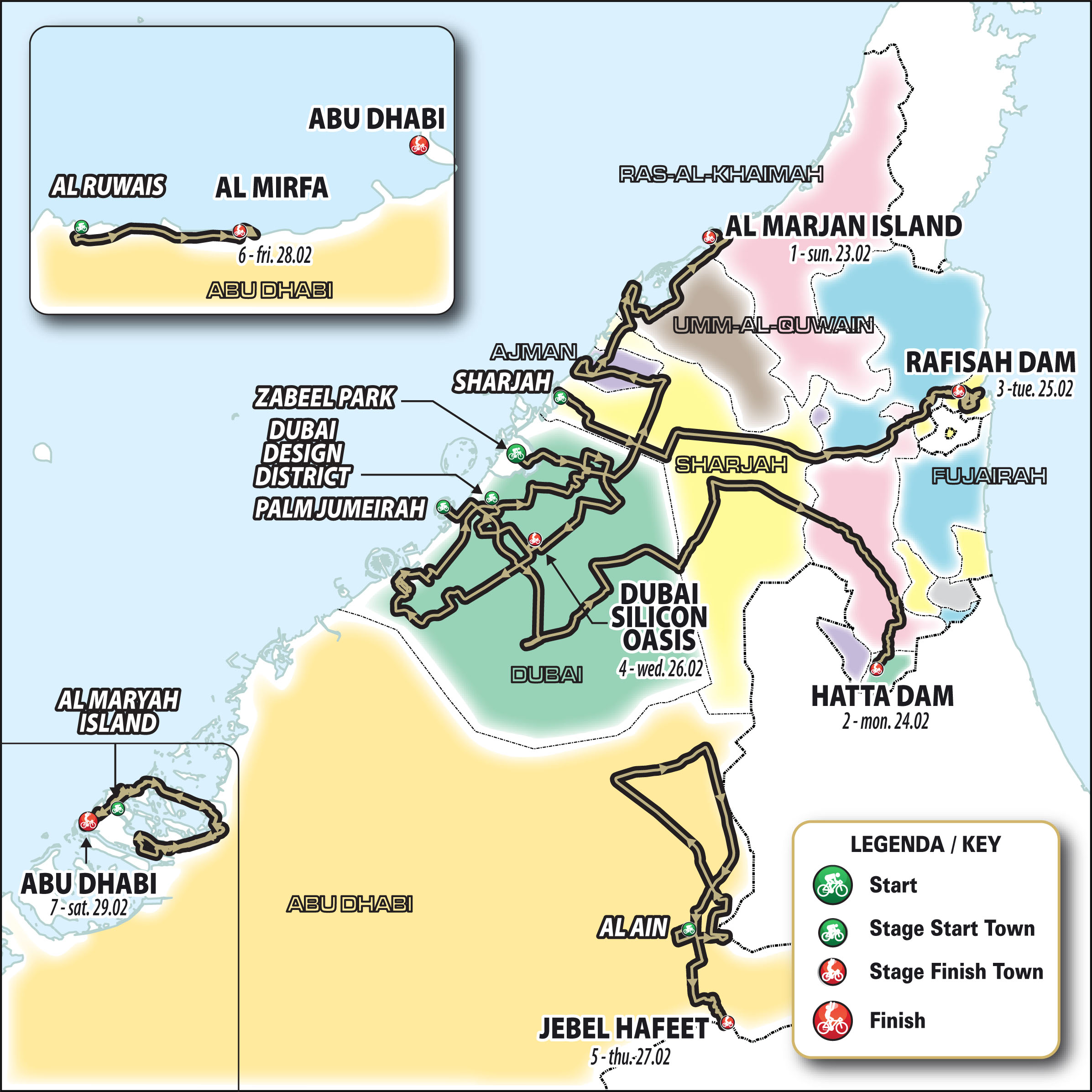 UAE Tour 2020