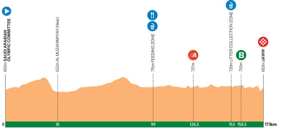 Etapa 1 Tour de Arabia Saudí