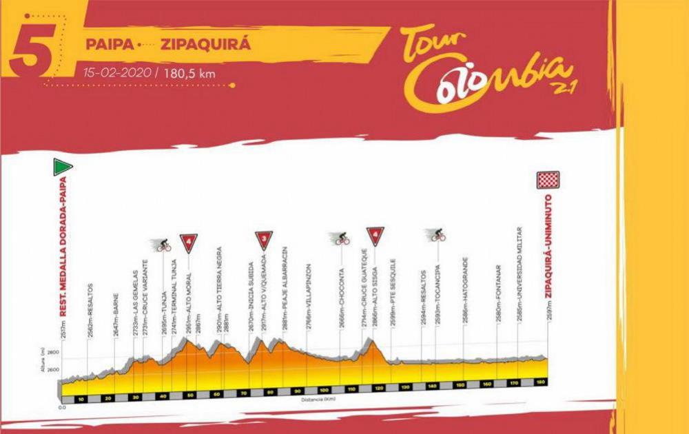 Sábado 15 feb. Etapa 5 - Paipa - Zipaquirá, 180,5 km