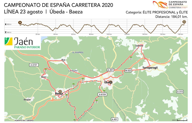 Úbeda – Baeza. Campeonato de España 2020