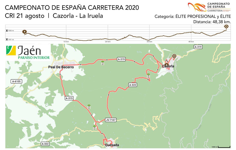 Cazorla – La Iruela. Campeonato de España contrarreloj 2020