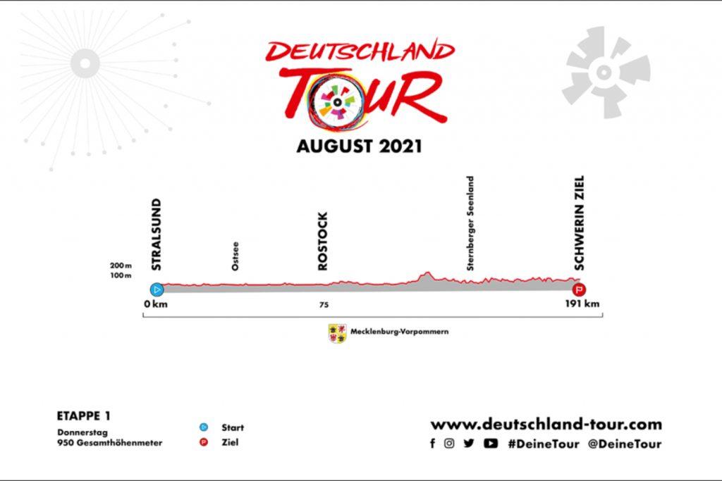 Perfil etapa 1 del Tour de Alemania de 2021