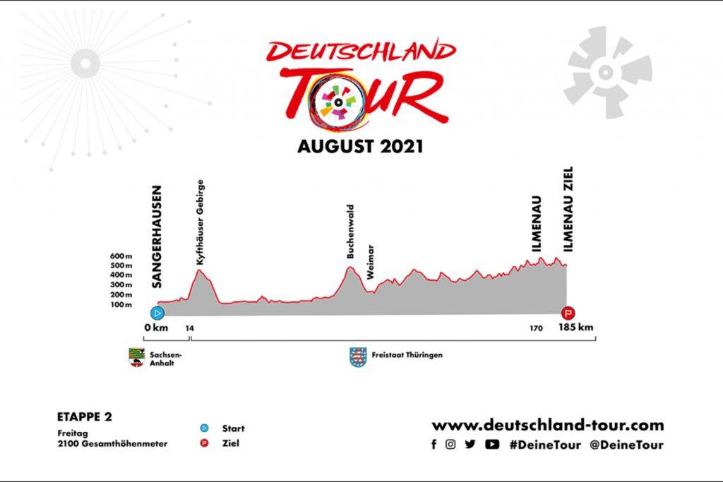 Perfil etapa 2 del Tour de Alemania de 2021