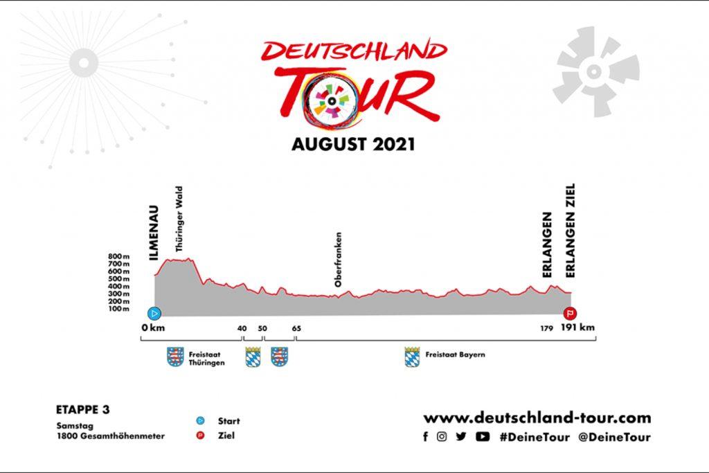 Perfil etapa 3 del Tour de Alemania de 2021