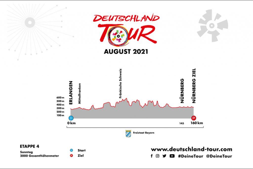 Perfil etapa 4 del Tour de Alemania de 2021